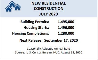 census.gov July 2020 New Construction