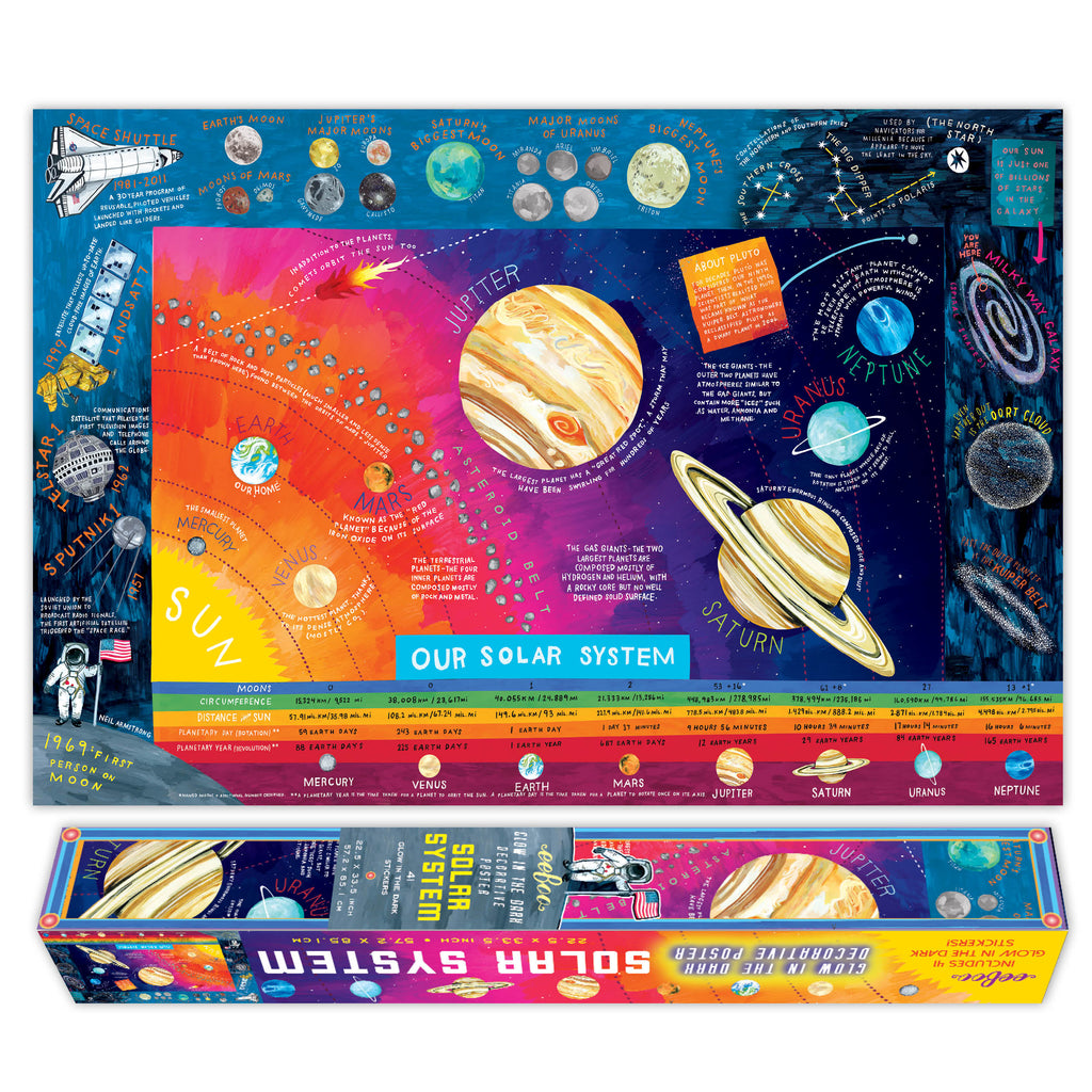 Glow in the Dark Solar System educational space Poster for kids illustrated by Kelsey Oseid