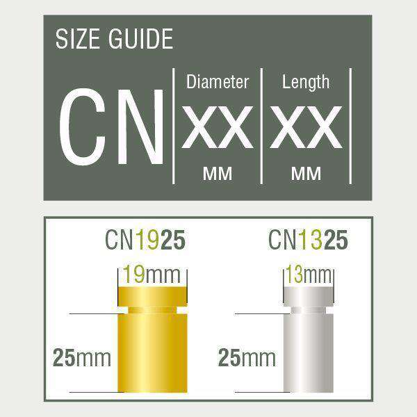 Sign fixing size guide