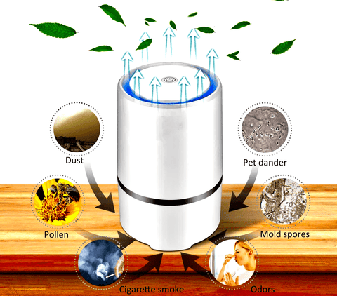AIRMAGIC® 2 PCS  Personal Mini Portable Air Purifier Cleaner With True HEPA Technology