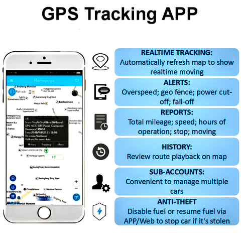 vehicle tracking systems solutions real time vehicle tracking systems solutions car gps vehicle tracker