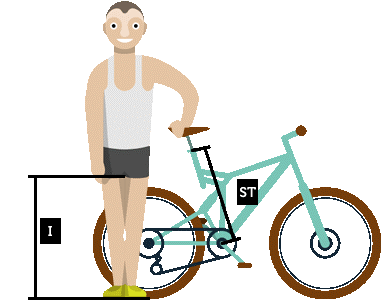 Alternative formula for bicycle frame size measurment