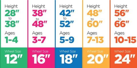 Bicycle frame sizes for children