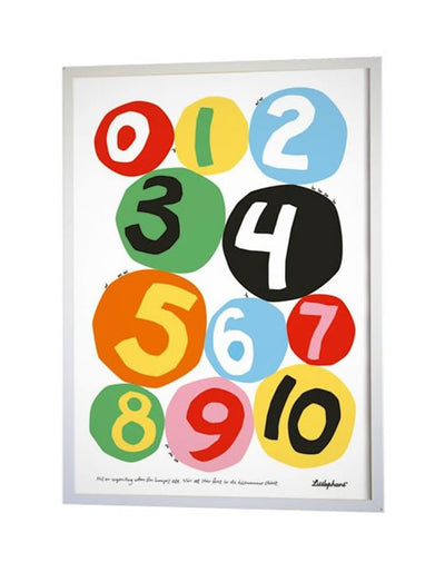 Numbers Poster
