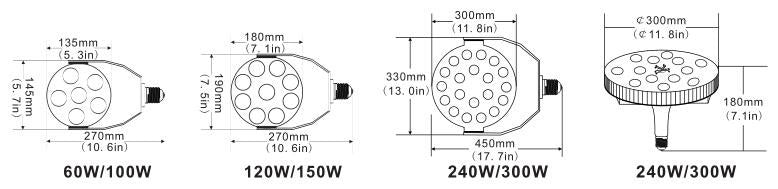 300 Watt LED Retrofit Kits for Shoebox 39000 Lumens