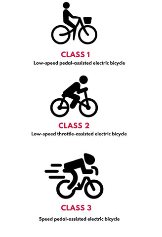 Types of electric bike