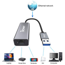 Load image into Gallery viewer, Ethernet Adapter USB 3.0 to Nekwork, Techkey USB to RJ45 Gigabit LAN/Windows XP/for Mac OS X /10.6-10.15, 10/100/1000 Mbps Ethernet Supports Nintendo Switch/Wii U/MacBook/Chromebook