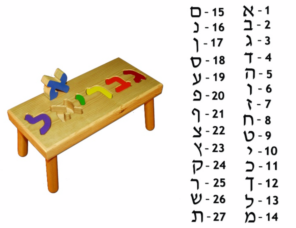 Personalized Hebrew Baby Name Seat Puzzle