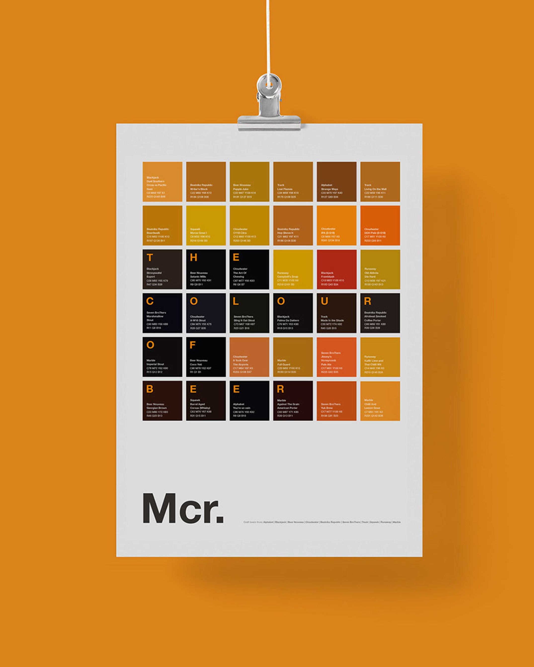 Colour of Beer – City print, Manchester