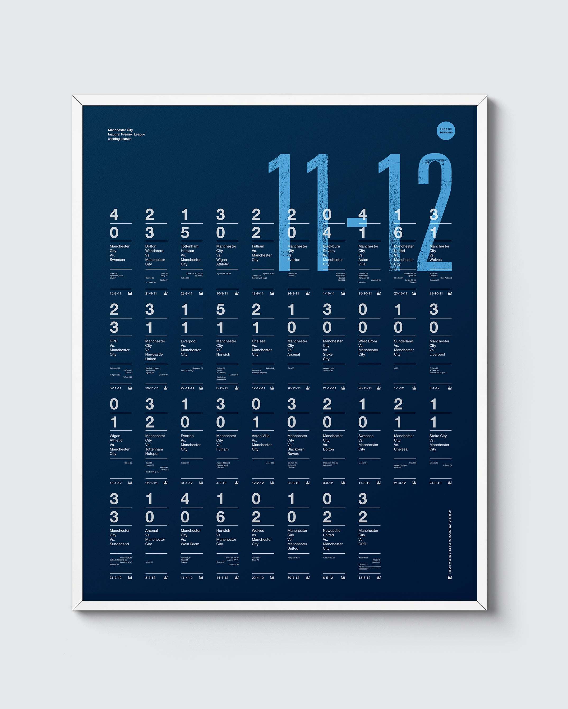 Classic season print  – Man City 11/12
