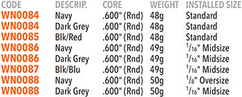 Winn Golf Grip Specifications