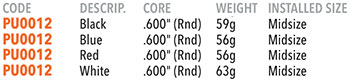 Pure Pro Grip Specifications