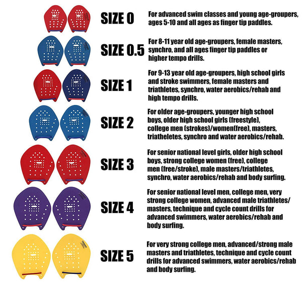 Strokemakers Paddle Sizes