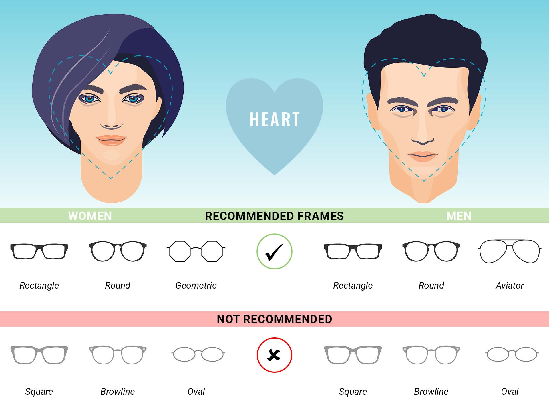 Eyeglass frame recommendations for heart face shapes for men and women
