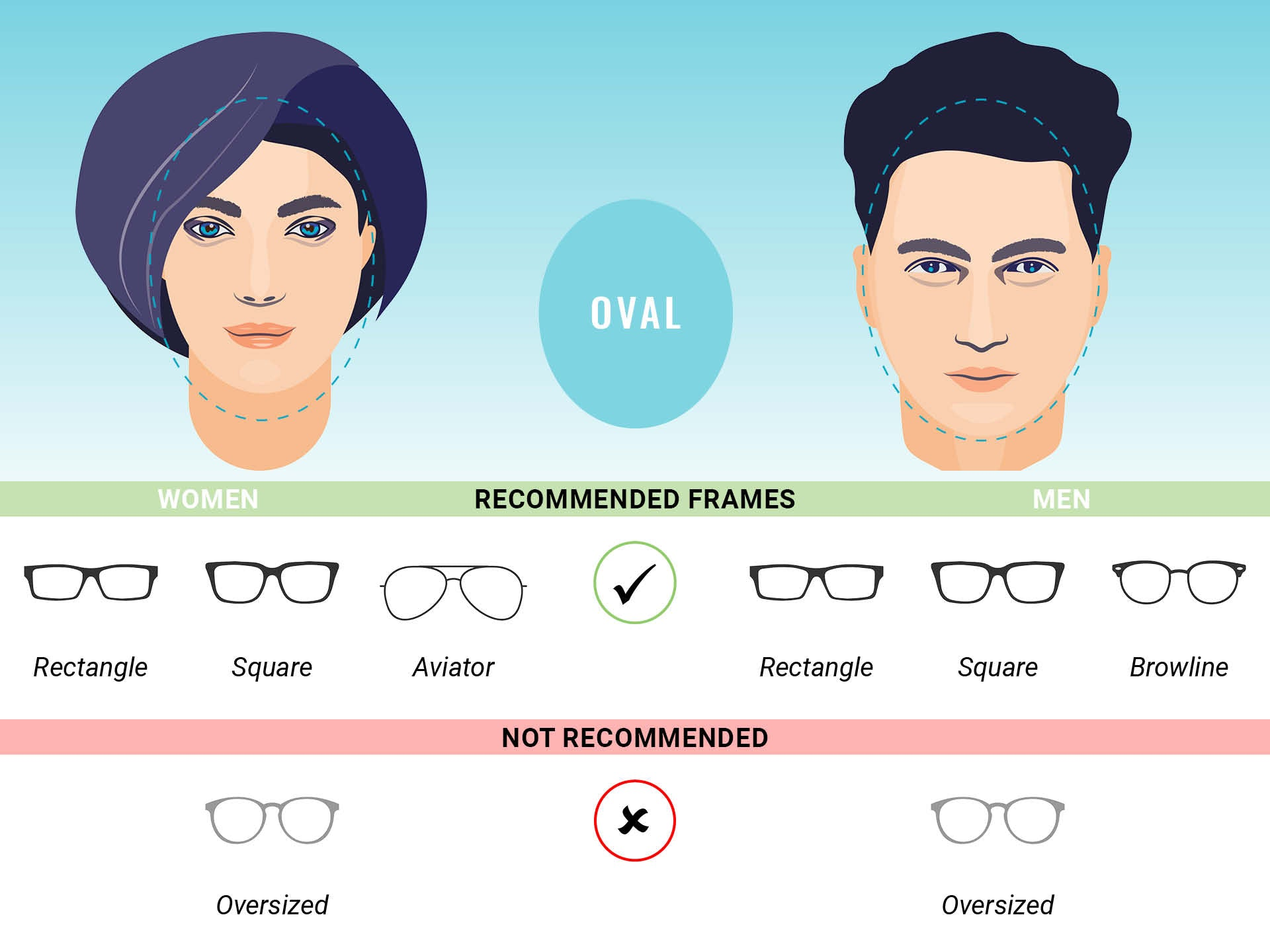 Eyeglass frame recommendations for oval face shapes for men and women