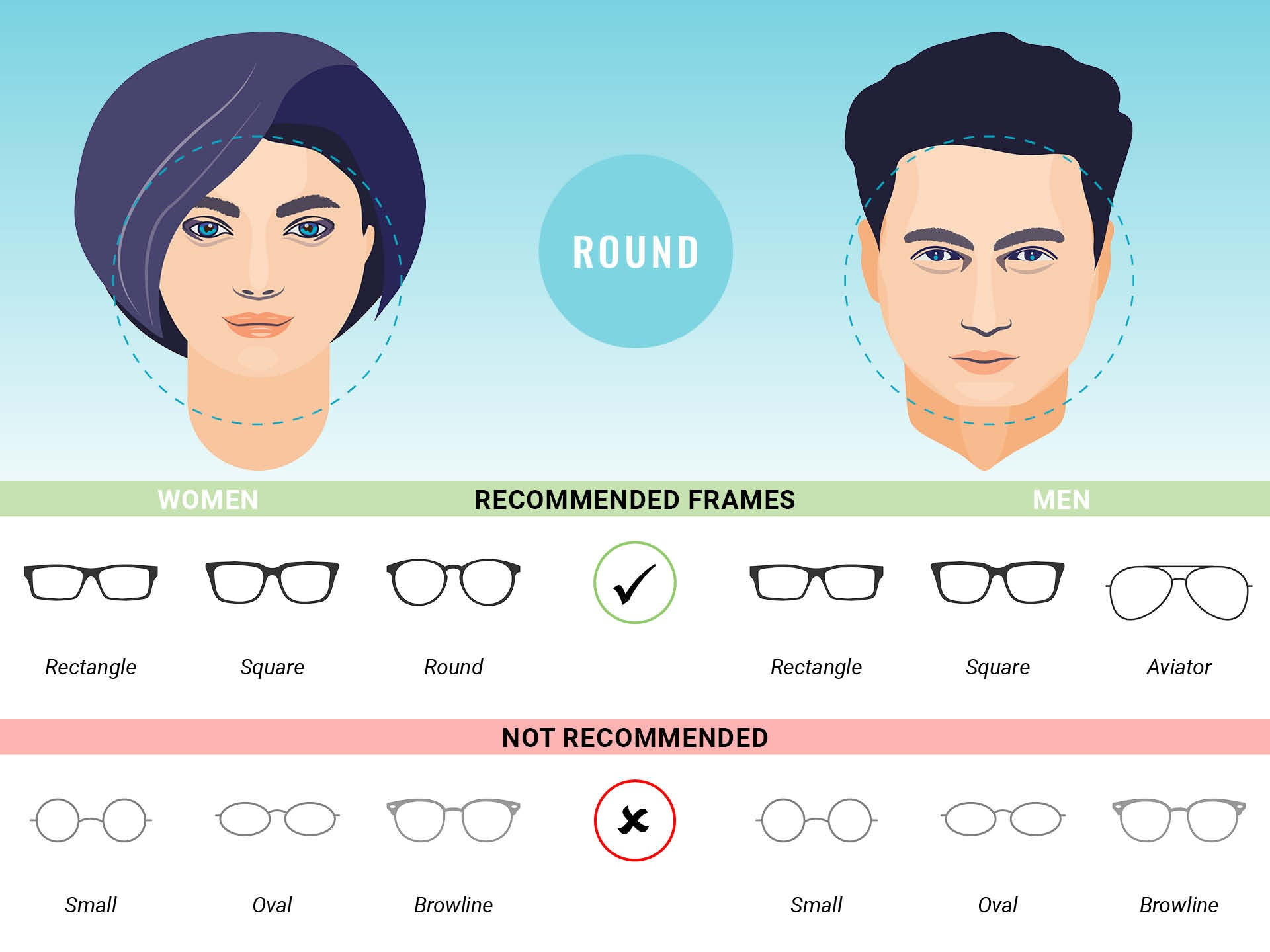 Eyeglass frame recommendations for round face shapes for men and women