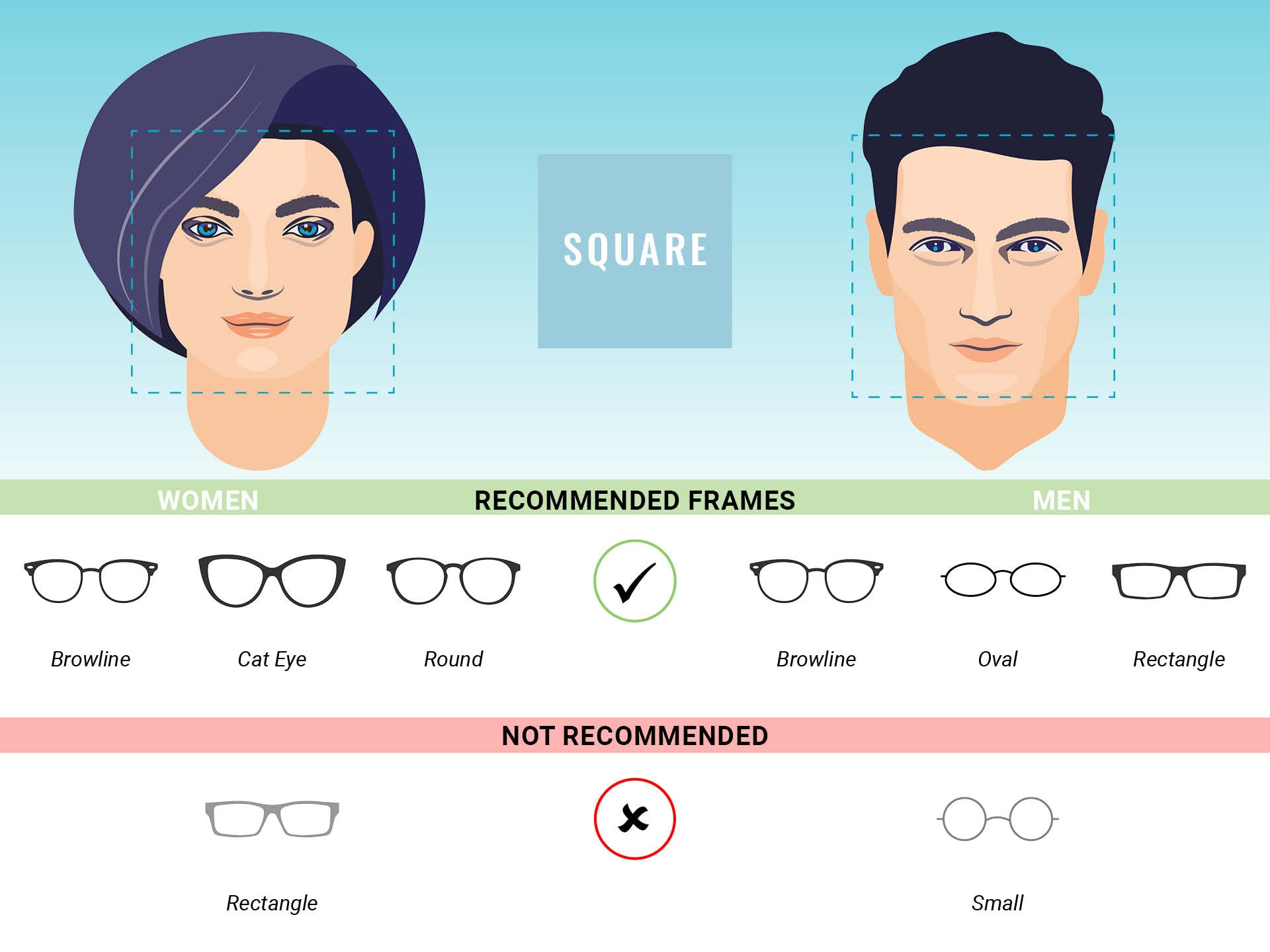 Eyeglass frame recommendations for square face shapes for men and women