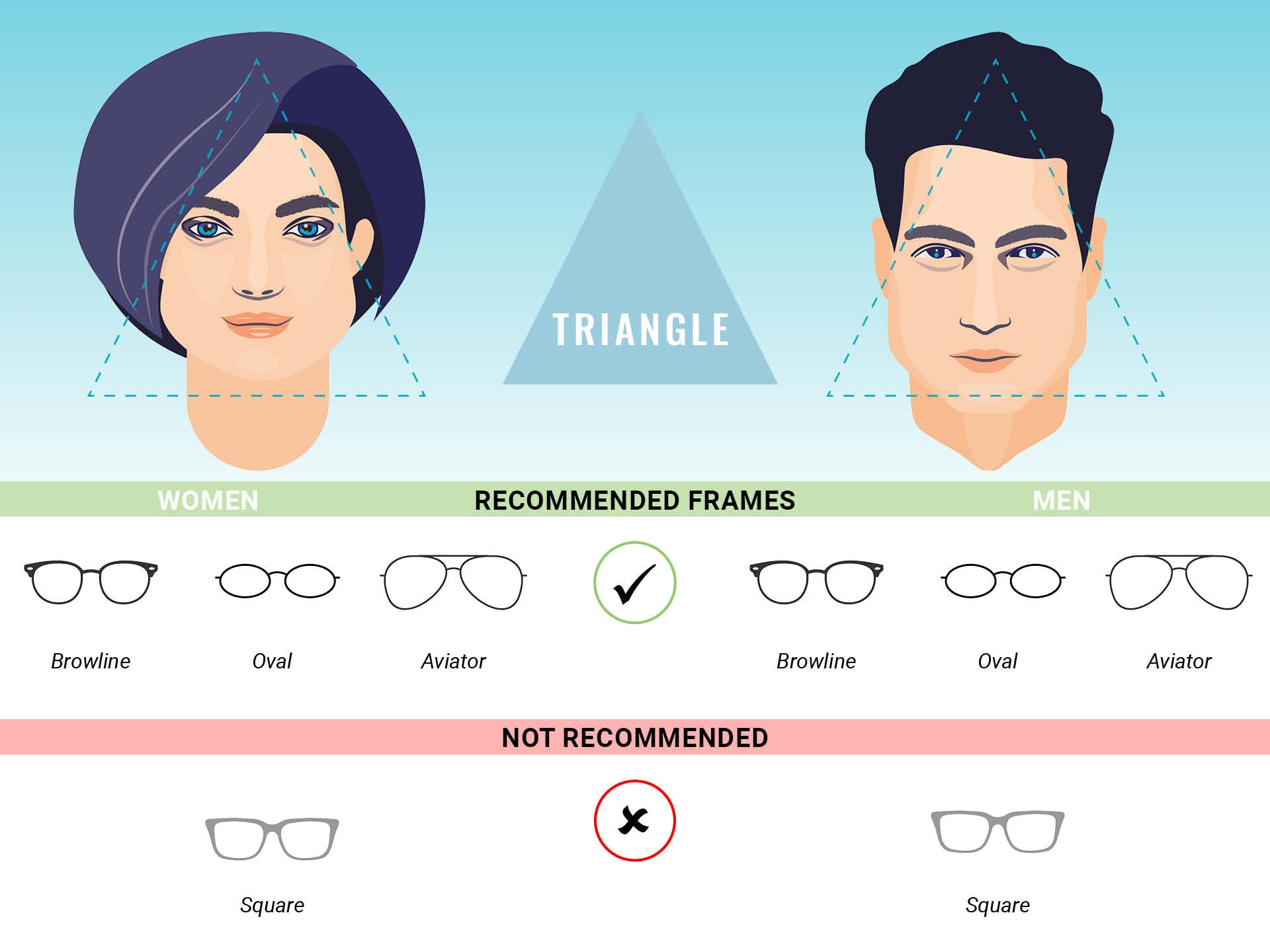 Eyeglass frame recommendations for triangle face shapes for men and women