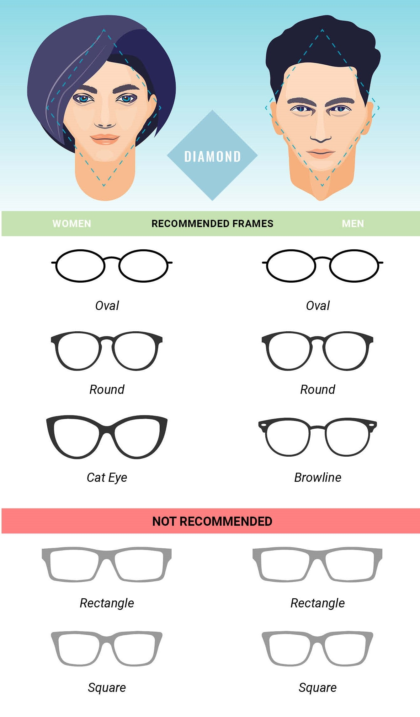 Eyeglass frame recommendations for diamond face shapes for men and women