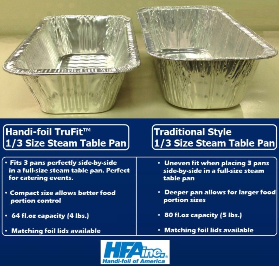 Third-Size Steam Table Pan Comparison