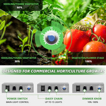 Load image into Gallery viewer, Mars Hydro FC 3000 Led Grow Light SamsungLED Commercial Greenhouse Medical Indoor Kit