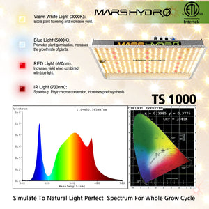 Mars Hydro TS 1000 Led Grow Light+70x70x160cm Indoor Tent Full Kits Carbon Filter Fan