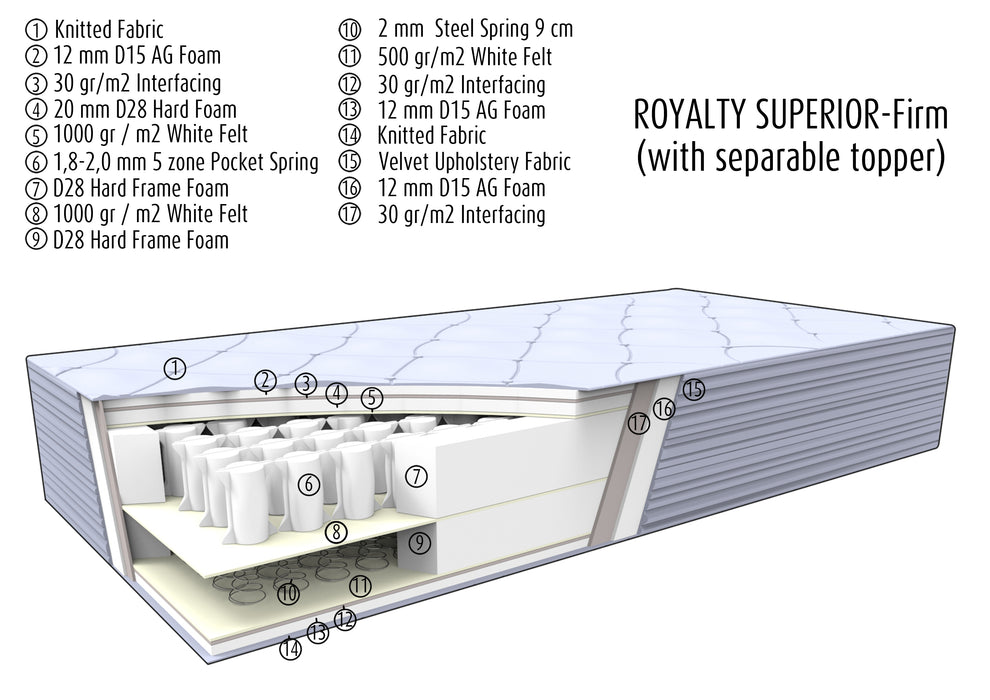 Royalty Superior mattress - Dorma Home