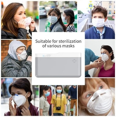 Portable UVC Mask Sterilizer | UBERTECH
