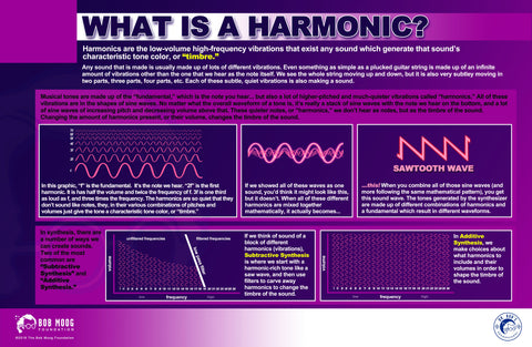 The Fundamentals of Synthesis: Harmonics