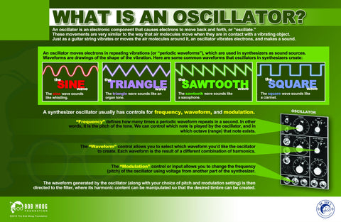 The Fundamentals of Synthesis: The Oscillator