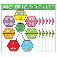 (6 Ea) Us Money Equivalency Chart