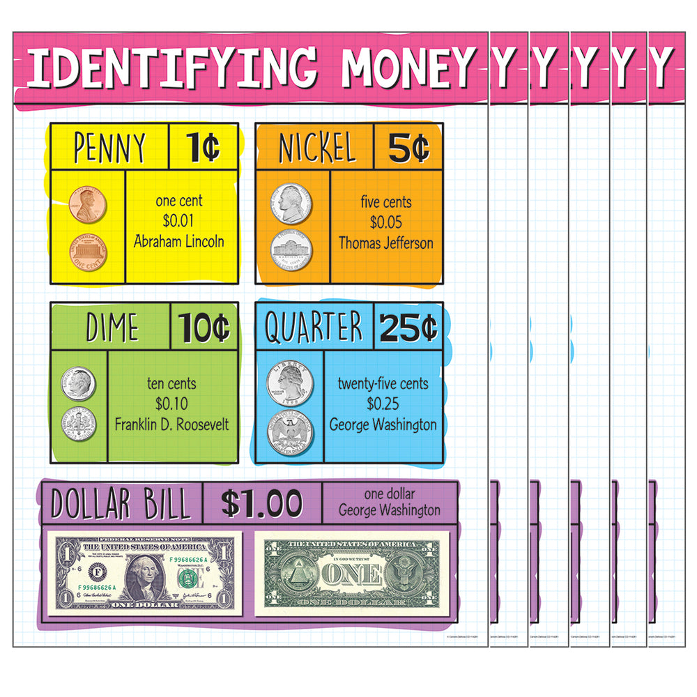 (6 Ea) Identifying Us Money Chart