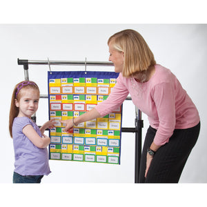 Classroom Management Pocket Charts Gr K-2