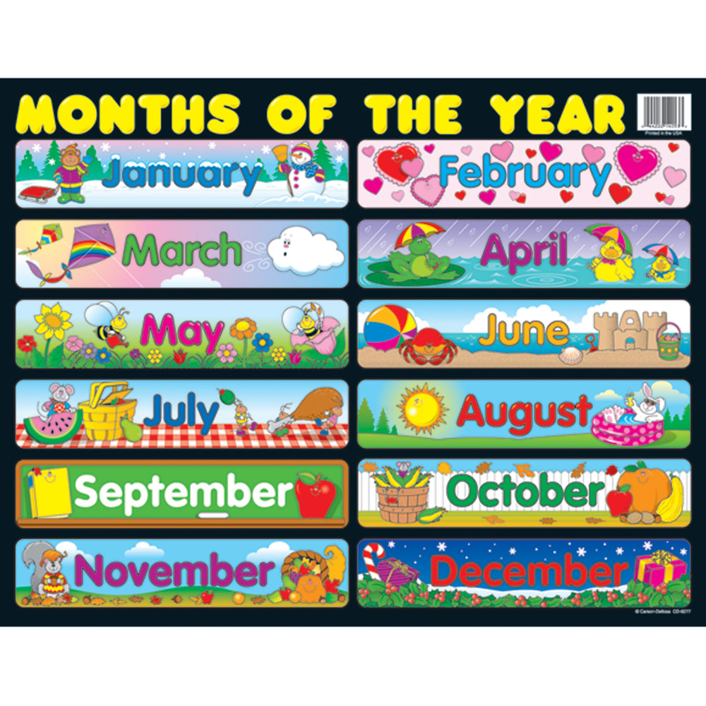 (6 Ea) Chartlet Months Of The Year 17 X 22
