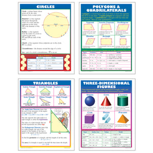 Exploring Geometry Poster Set