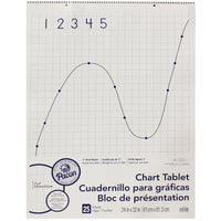 Grid Rule Chart Tablet