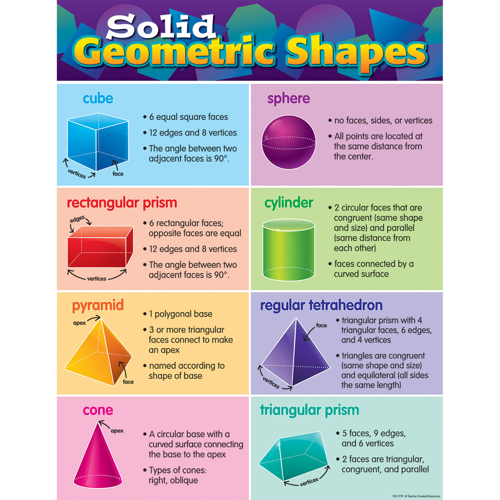 (6 Ea) Solid Geometric Shapes Chart