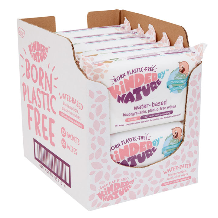 Water-Based Wipes