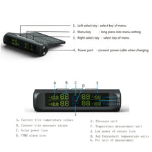 Load image into Gallery viewer, Tire pressure monitor,USB/Solar Energy digital display led