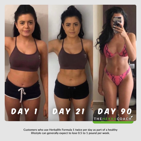 Herbalife 90 day body transformation