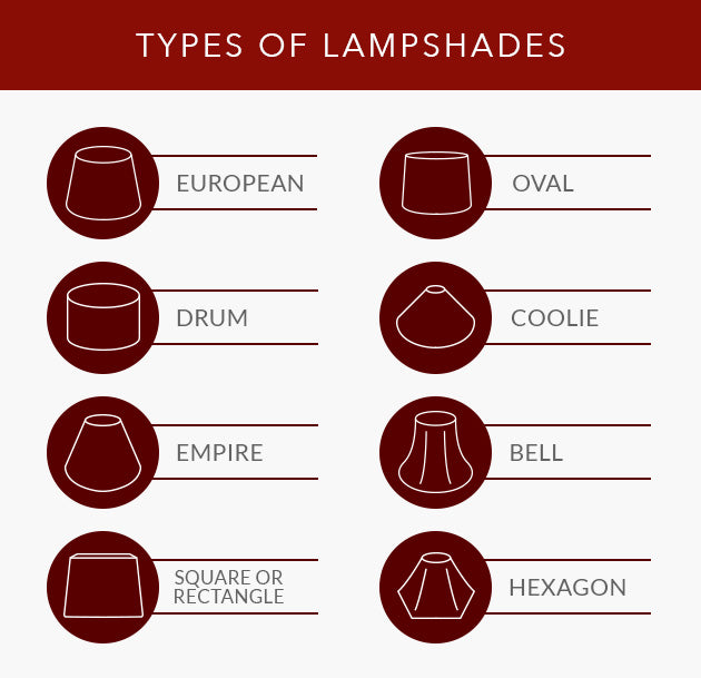answers what are the types of lampshades