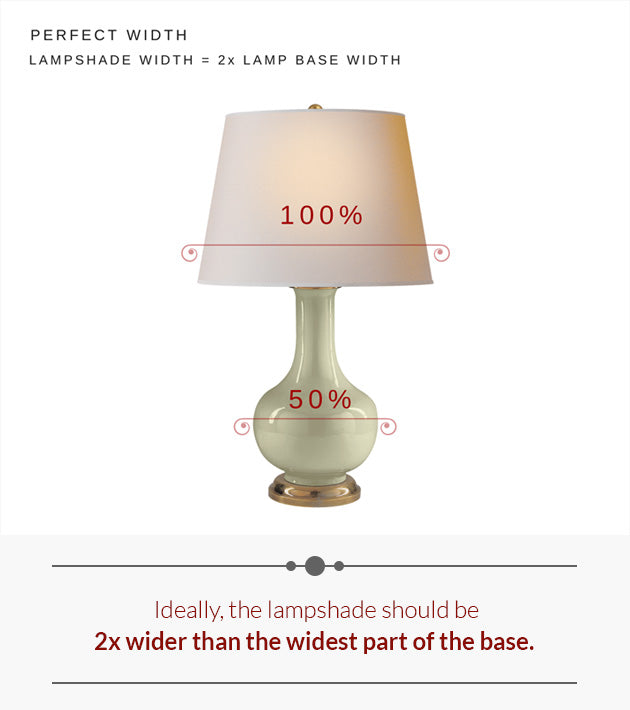 lampshade should be 2x wider than base