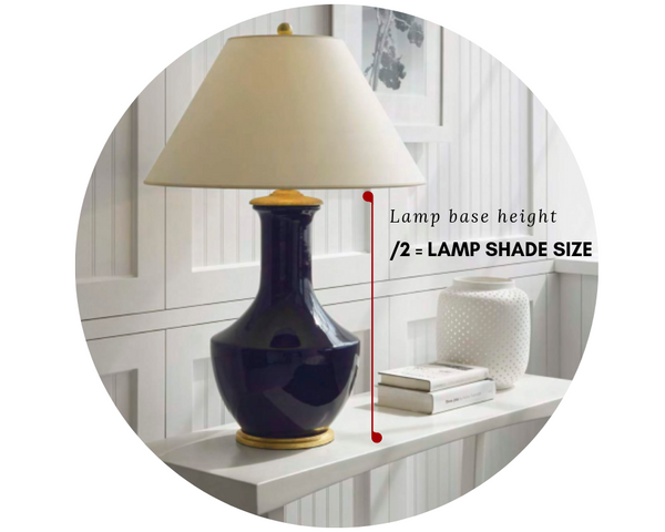 How to Choose the Right Size of Lamp Shade