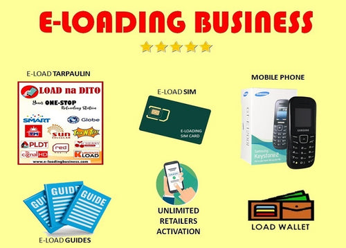 E-Loading Business with Mobile Phone Package