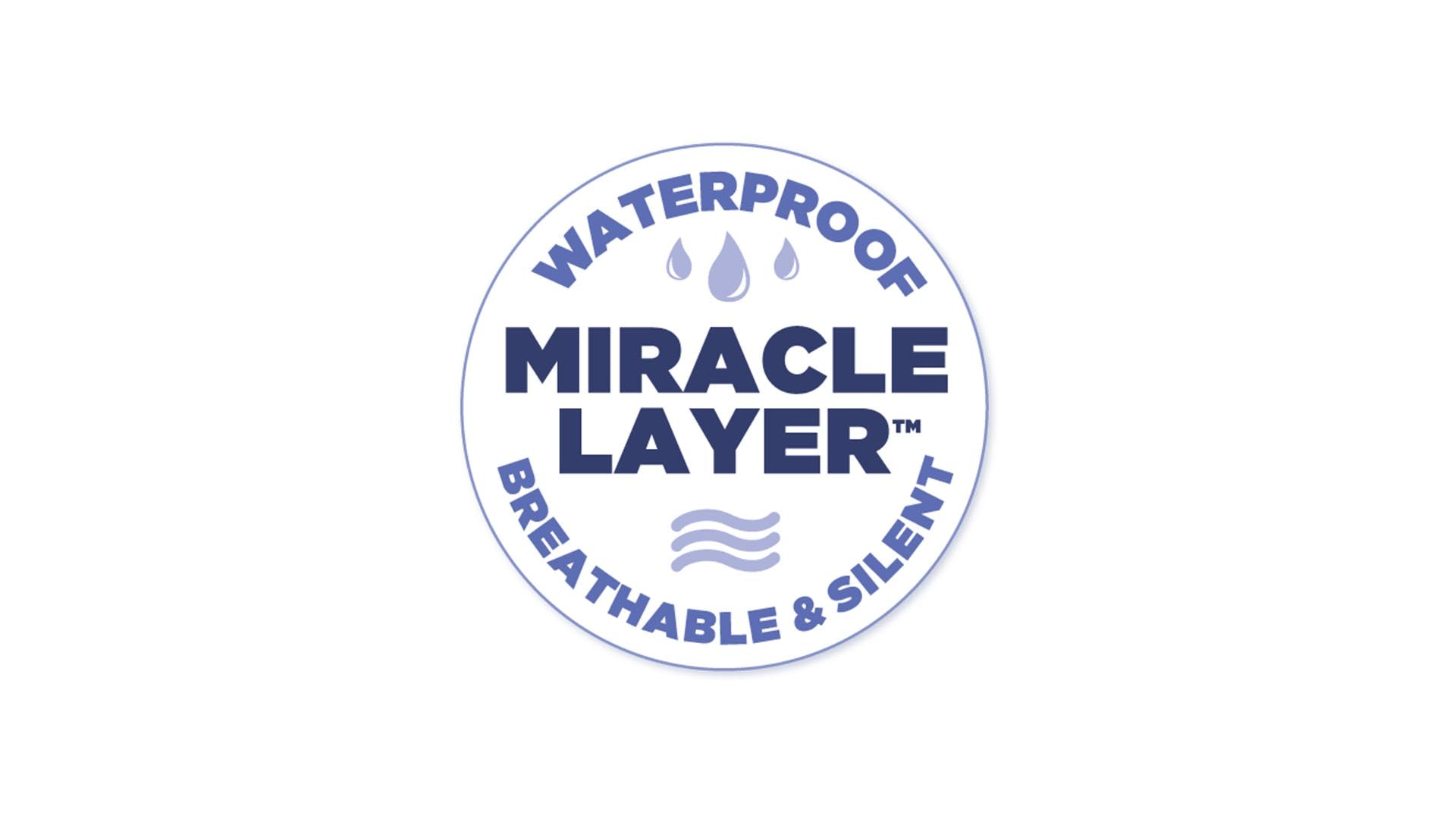 Miracle Layer | Sleep Corp Healthcare