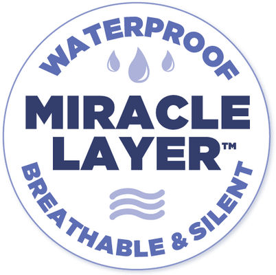Miracle Layer | Cotton Terry Change Mat Cover (Twin Pack)