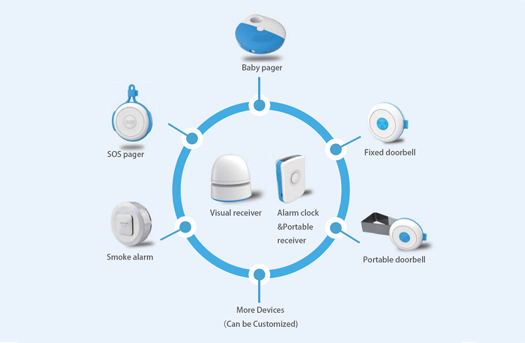 smart hearing aid system