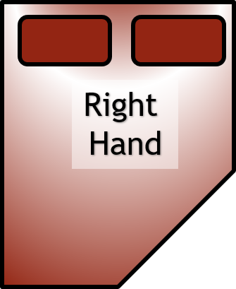 Right Hand bed shape example