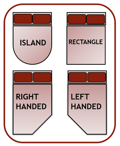 diagram of bed shapes