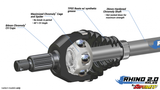 Can-Am Defender Heavy Duty Axles - Rhino 2.0